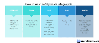 howto wash safety vest